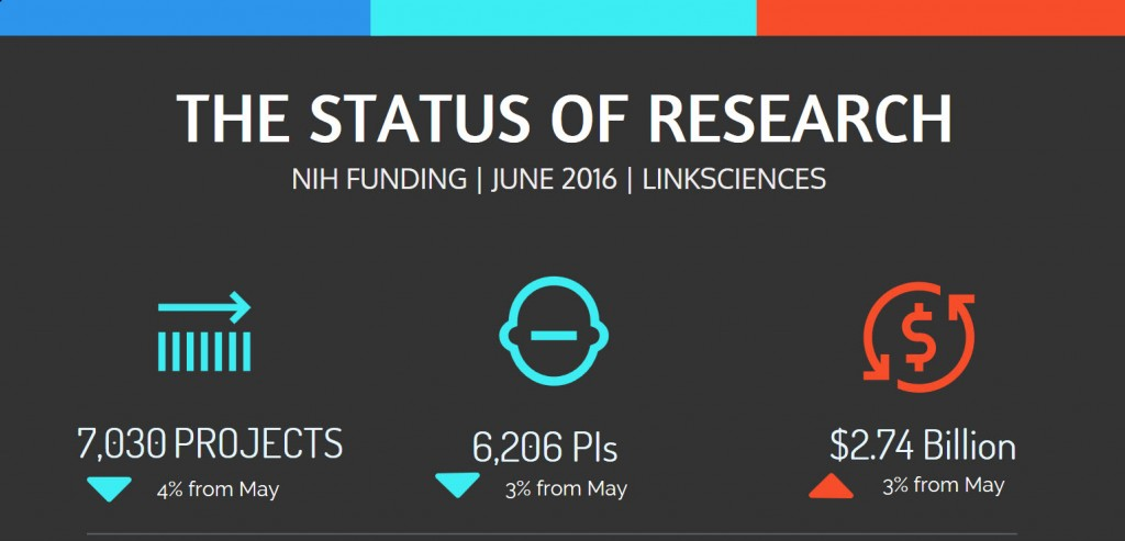 NIH_Funding_Overview_June_2016